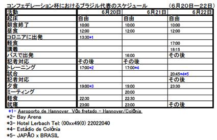sp20050610b