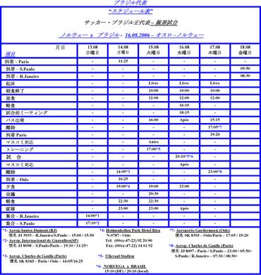 Sp20060809a