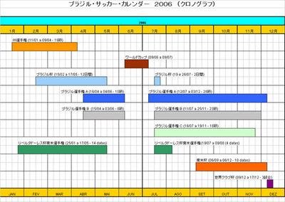Spd20060405z