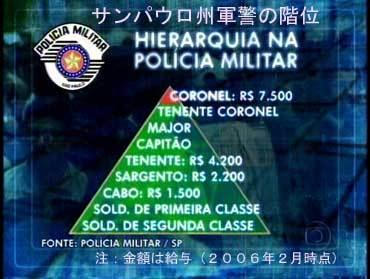 Spd20060513l